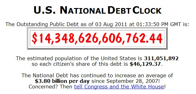 20+ Unbelievable Facts About the National Debt… That Will Make You Cry